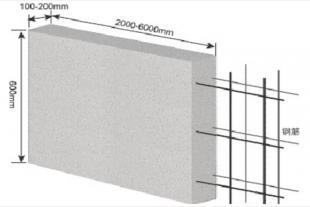 alc隔板墙生产批发